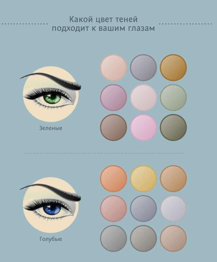 Прості правила бездоганного макіяжу (25 картинок)