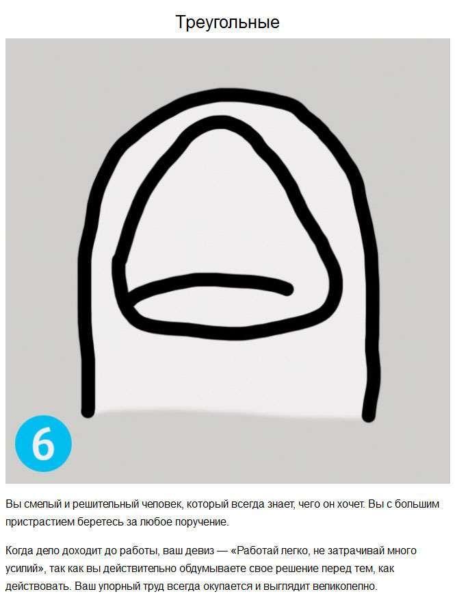 Дізнаємося характер людини за формою його нігтів (8 картинок)