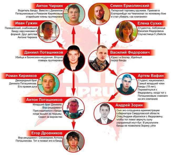 Суд оголосив терміни членів банди юриста-блогера Василя Федоровича (8 фото + 2 відео)