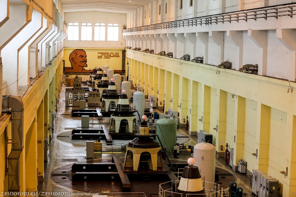 Новосибирская ГЭС энергетика