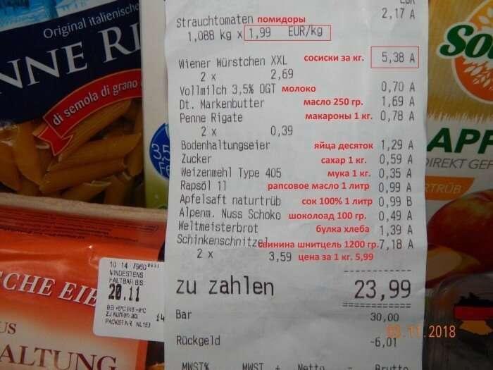 Сравниваем цены России и Германии Интересное