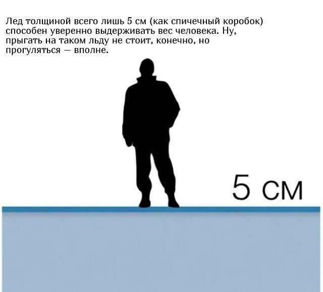С какой толщиной льда может справиться атомный ледокол Интересное